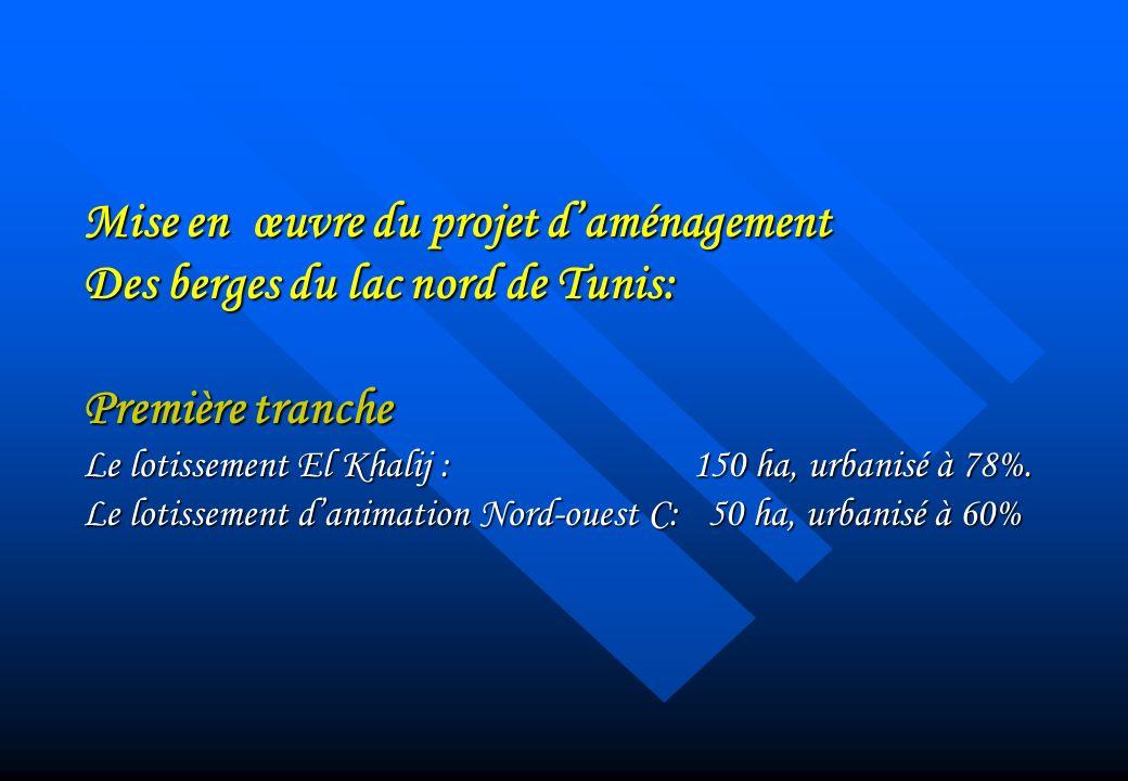 Mise en œuvre du projet daménagement Des berges du lac nord de Tunis: Première tranche Le lotissement El Khalij : 150 ha, urbanisé à 78%. Le lotisseme