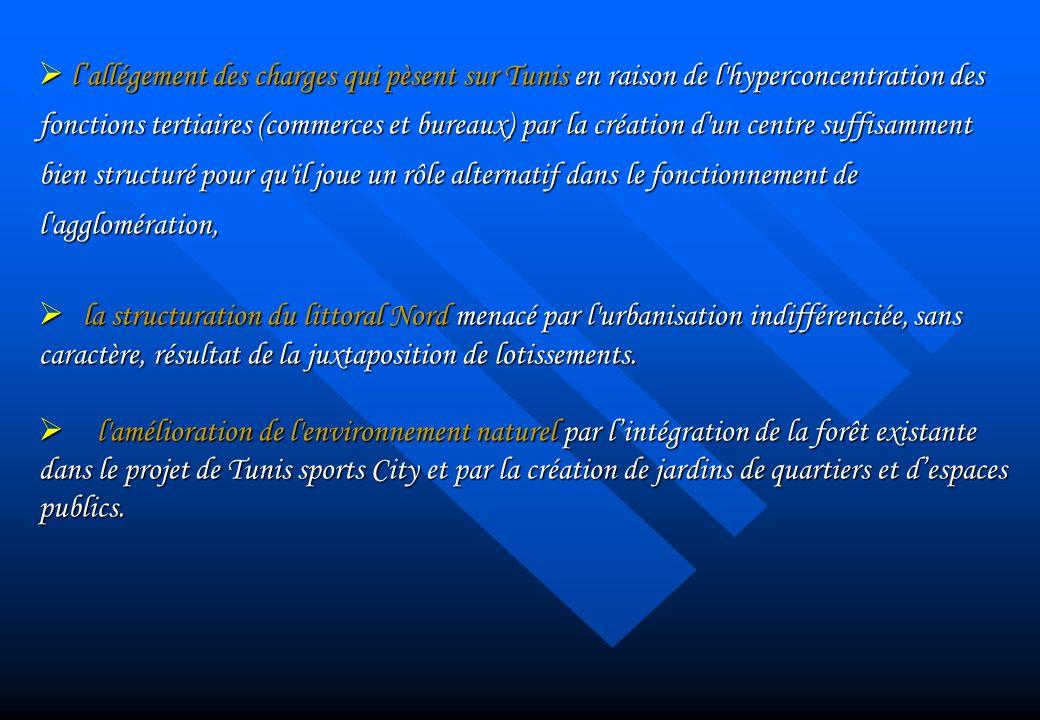 lallégement des charges qui pèsent sur Tunis en raison de l'hyperconcentration des fonctions tertiaires (commerces et bureaux) par la création d'un ce