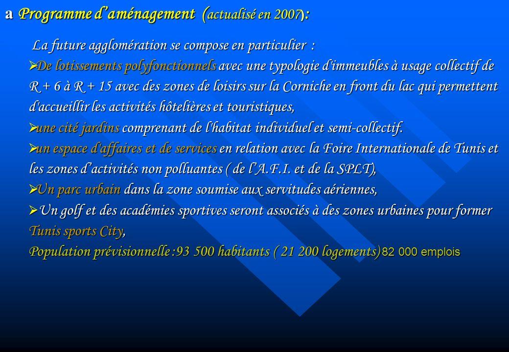 a Programme daménagement ( actualisé en 2007 ) : La future agglomération se compose en particulier : De lotissements polyfonctionnels avec une typolog