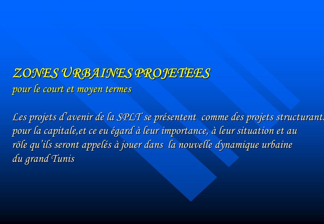 ZONES URBAINES PROJETEES pour le court et moyen termes Les projets davenir de la SPLT se présentent comme des projets structurants pour la capitale,et