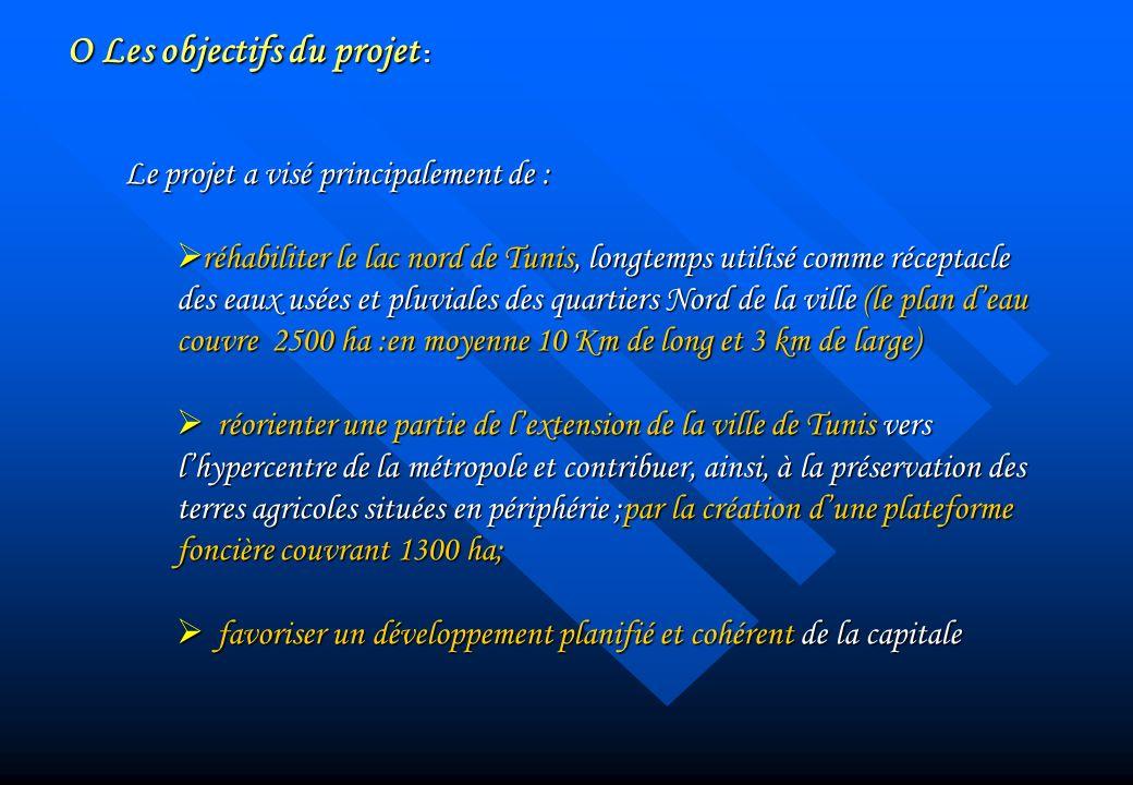 O Les objectifs du projet : Le projet a visé principalement de : réhabiliter le lac nord de Tunis, longtemps utilisé comme réceptacle des eaux usées e