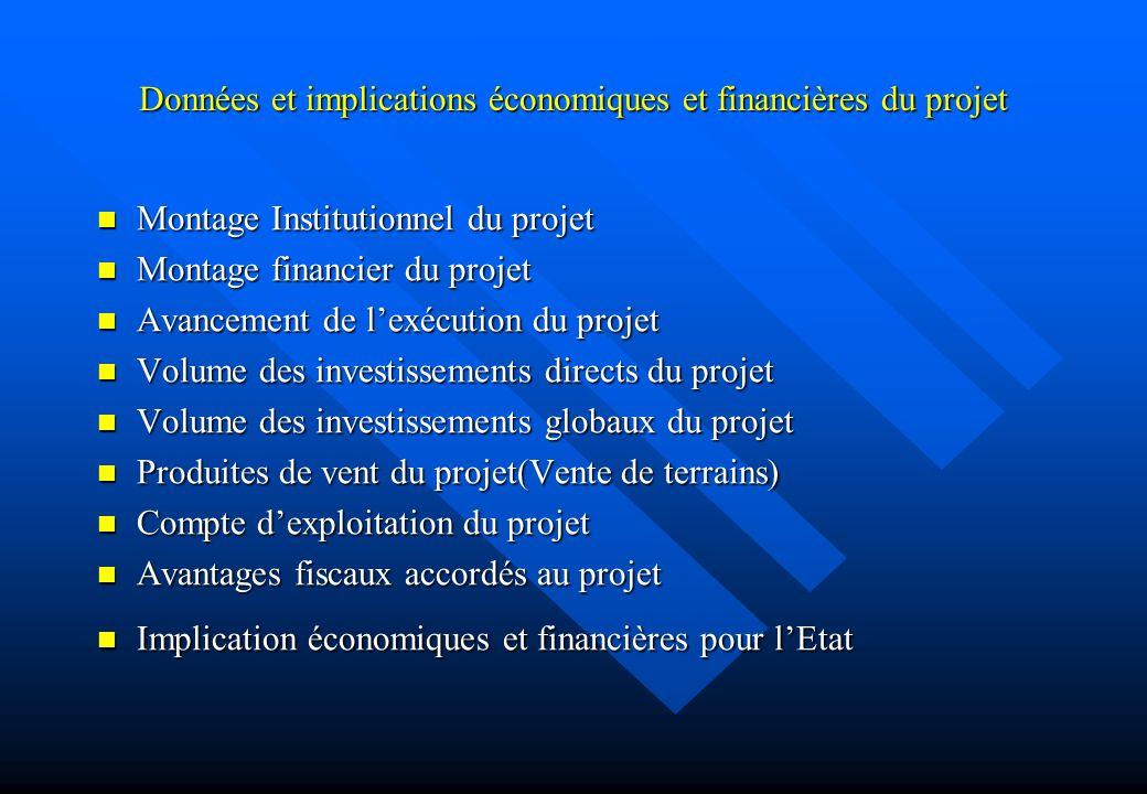 Données et implications économiques et financières du projet Montage Institutionnel du projet Montage Institutionnel du projet Montage financier du pr