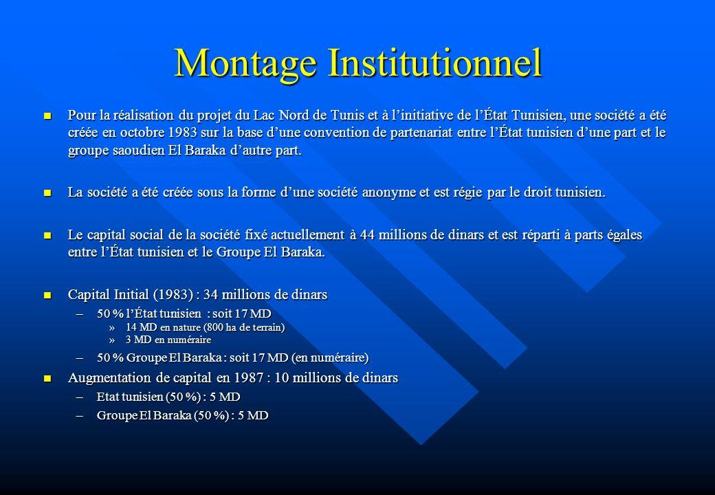 Montage Institutionnel Pour la réalisation du projet du Lac Nord de Tunis et à linitiative de lÉtat Tunisien, une société a été créée en octobre 1983
