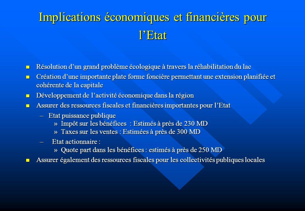 Implications économiques et financières pour lEtat Résolution dun grand problème écologique à travers la réhabilitation du lac Résolution dun grand pr