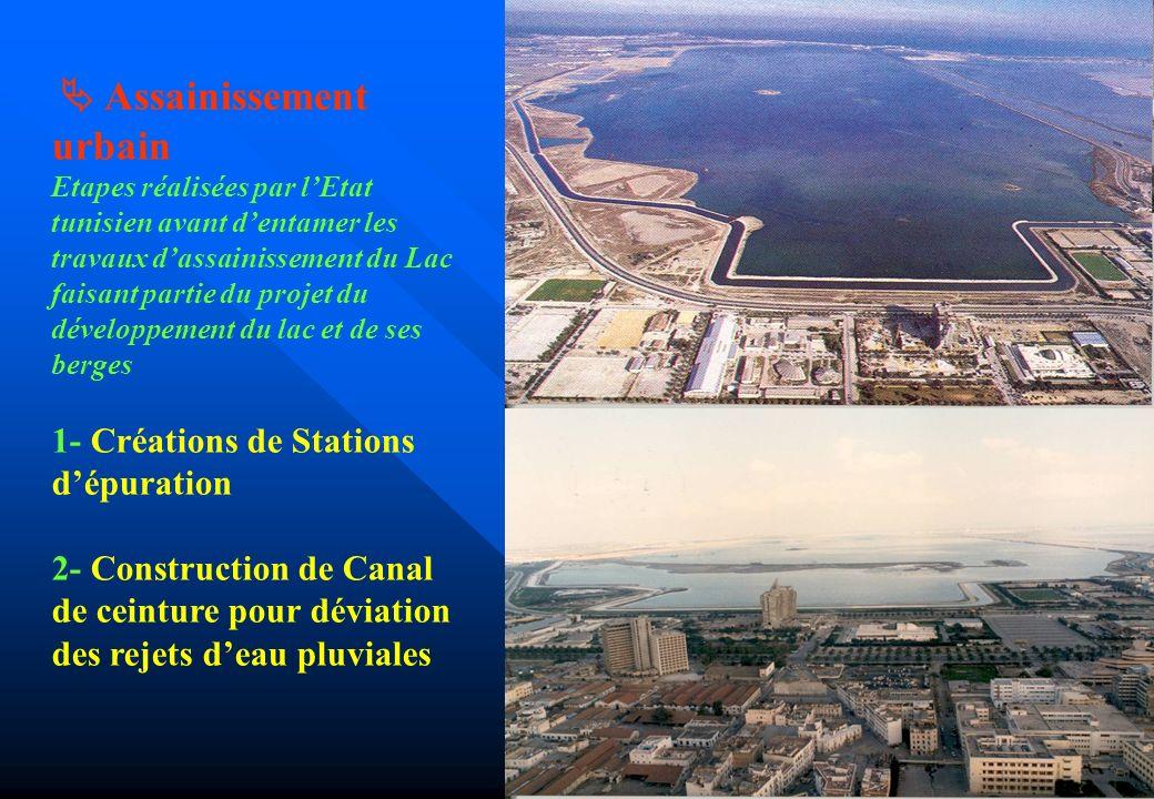 Assainissement urbain Etapes réalisées par lEtat tunisien avant dentamer les travaux dassainissement du Lac faisant partie du projet du développement