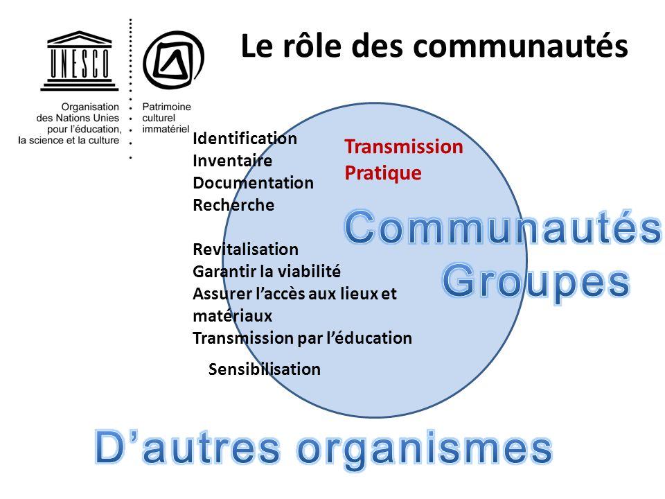 Sensibilisation Transmission Pratique Le rôle des communautés Identification Inventaire Documentation Recherche Revitalisation Garantir la viabilité A