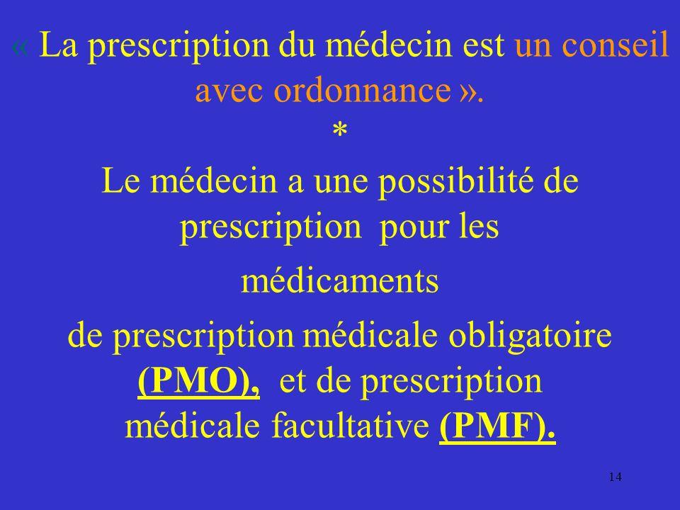 « La prescription du médecin est un conseil avec ordonnance ». * Le médecin a une possibilité de prescription pour les médicaments de prescription méd