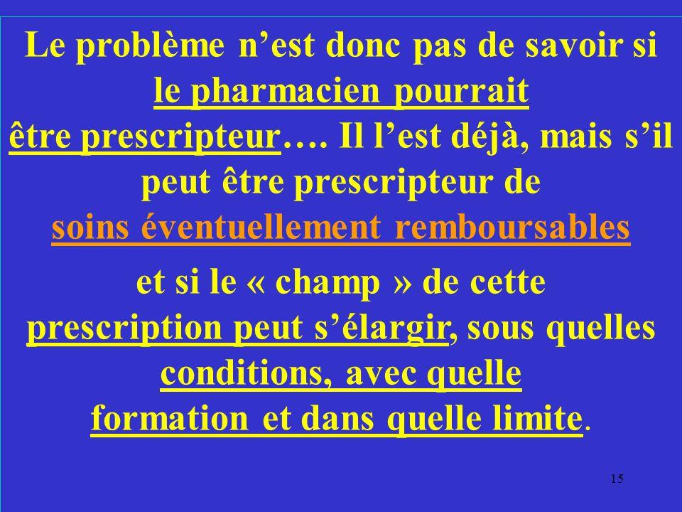 Le problème nest donc pas de savoir si le pharmacien pourrait être prescripteur…. Il lest déjà, mais sil peut être prescripteur de soins éventuellemen