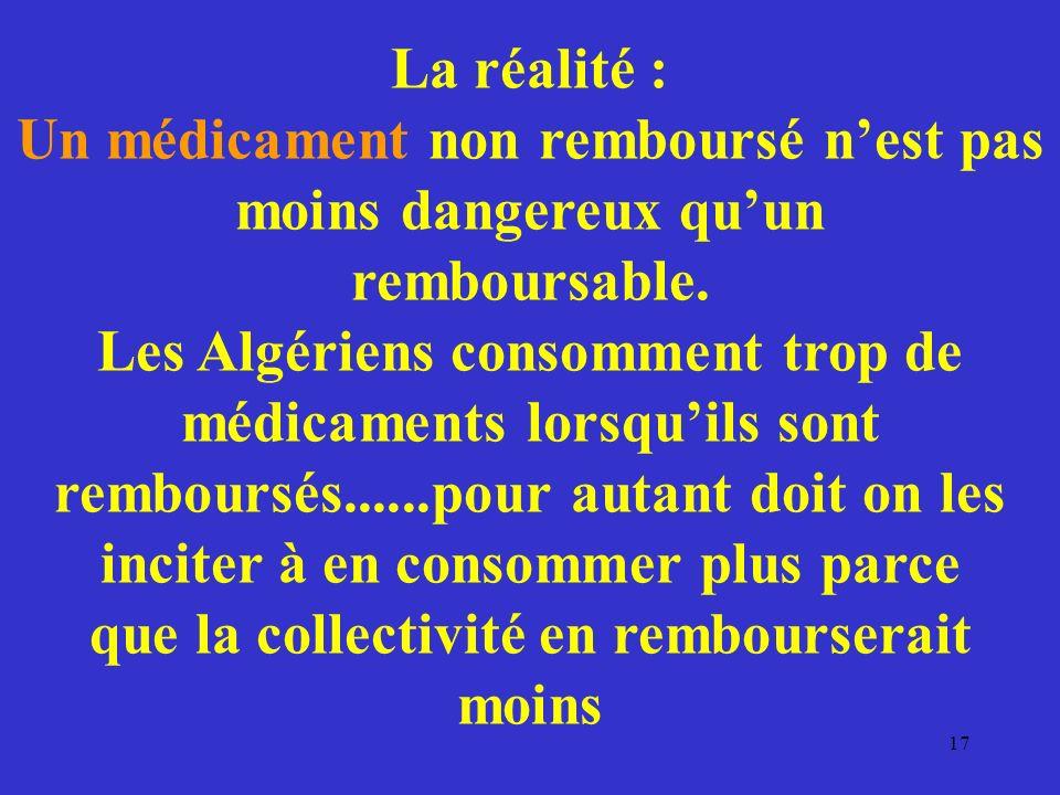 La réalité : Un médicament non remboursé nest pas moins dangereux quun remboursable. Les Algériens consomment trop de médicaments lorsquils sont rembo
