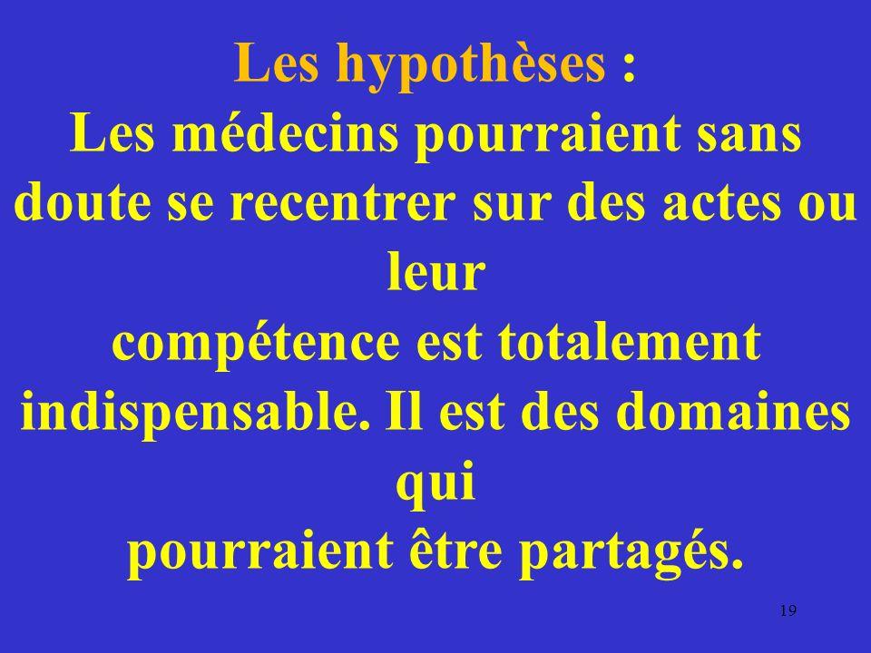 Les hypothèses : Les médecins pourraient sans doute se recentrer sur des actes ou leur compétence est totalement indispensable. Il est des domaines qu