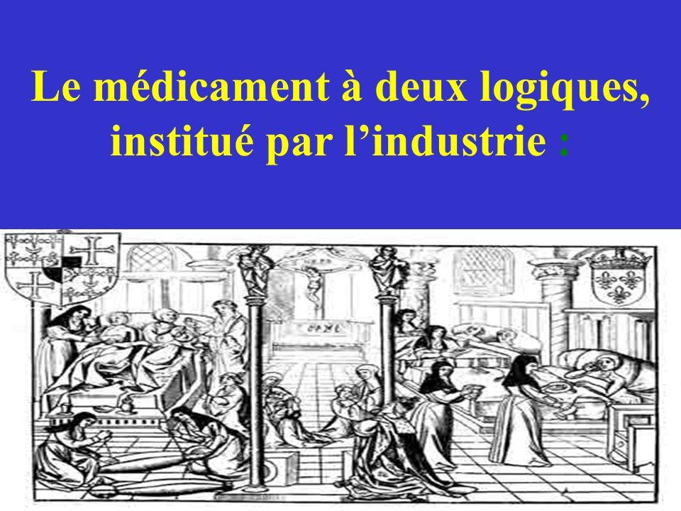 1° Celui qui est dans une logique de santé (remboursable) le médicament « bien social », qualifié déthique, est prescrit par le médecin, dispensé par le pharmacien, remboursé par les organismes sociaux.
