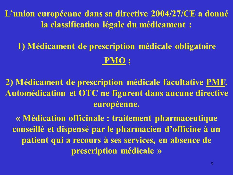 Lunion européenne dans sa directive 2004/27/CE a donné la classification légale du médicament : 1) Médicament de prescription médicale obligatoire PMO