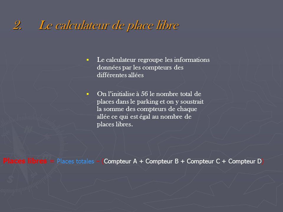 2.Le calculateur de place libre Le calculateur regroupe les informations données par les compteurs des différentes allées On linitialise à 56 le nombr