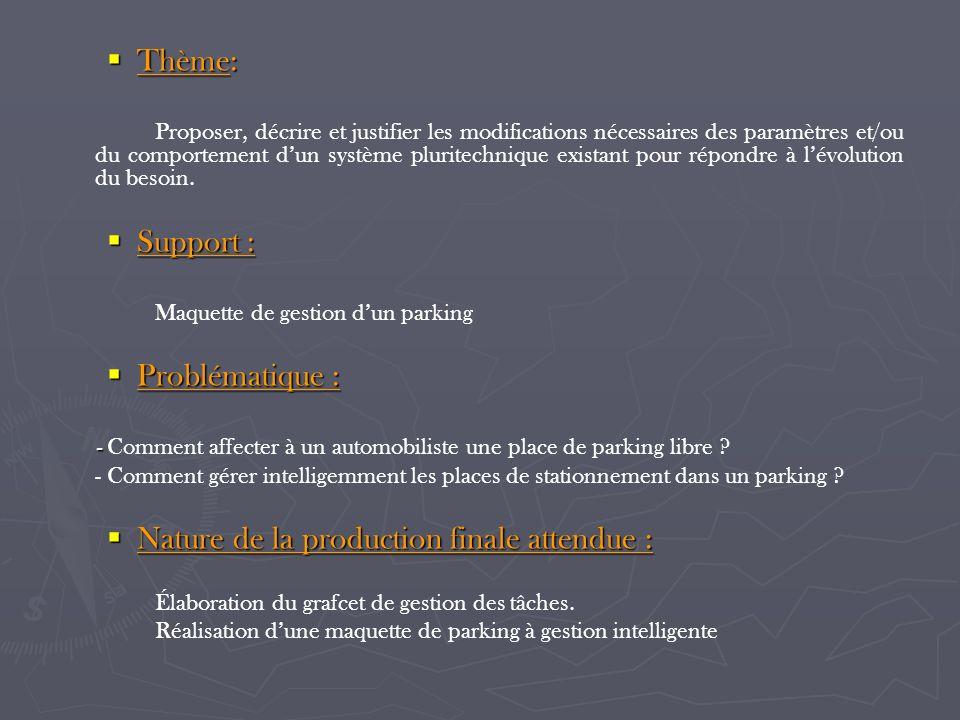 Thème: Thème: Proposer, décrire et justifier les modifications nécessaires des paramètres et/ou du comportement dun système pluritechnique existant po