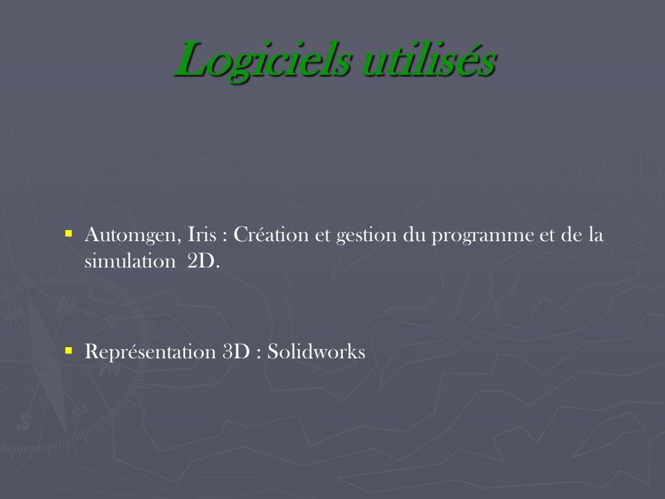 Logiciels utilisés Automgen, Iris : Création et gestion du programme et de la simulation 2D. Représentation 3D : Solidworks
