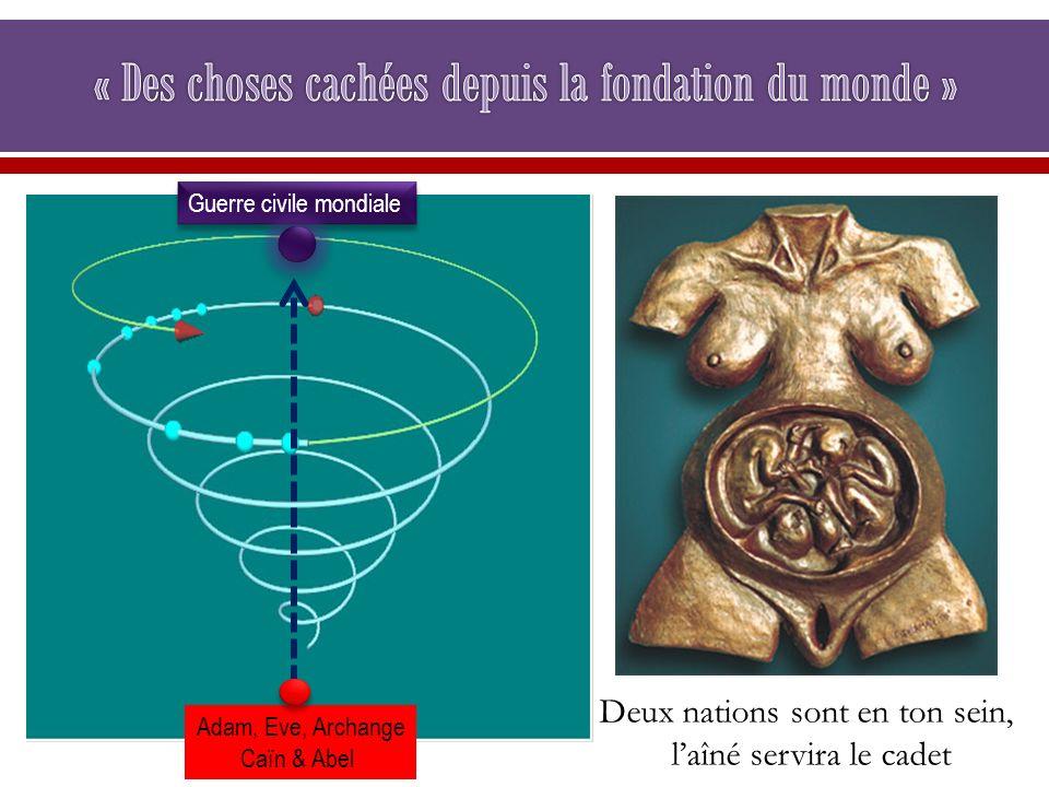 Guerre civile mondiale Adam, Eve, Archange Caïn & Abel Deux nations sont en ton sein, laîné servira le cadet
