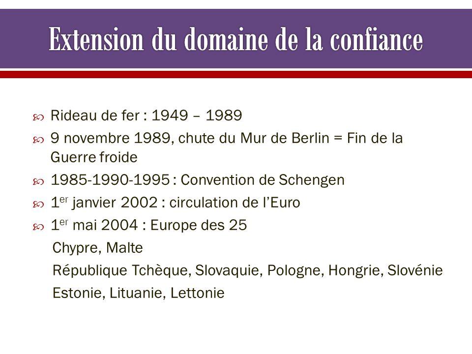 Rideau de fer : 1949 – 1989 9 novembre 1989, chute du Mur de Berlin = Fin de la Guerre froide 1985-1990-1995 : Convention de Schengen 1 er janvier 200