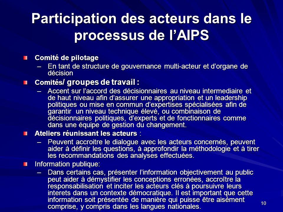 10 Participation des acteurs dans le processus de lAIPS Comité de pilotage –En tant de structure de gouvernance multi-acteur et dorgane de décision Co