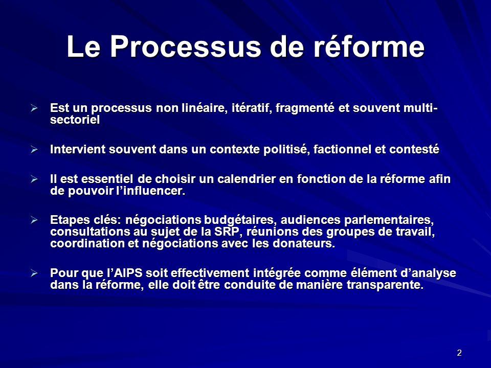 2 Le Processus de réforme Est un processus non linéaire, itératif, fragmenté et souvent multi- sectoriel Est un processus non linéaire, itératif, frag