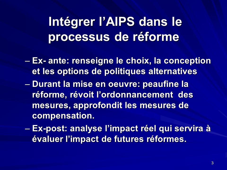 3 Intégrer lAIPS dans le processus de réforme Intégrer lAIPS dans le processus de réforme –Ex- ante: renseigne le choix, la conception et les options