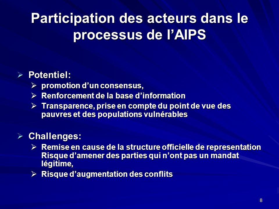 8 Participation des acteurs dans le processus de lAIPS Potentiel: Potentiel: promotion dun consensus, promotion dun consensus, Renforcement de la base