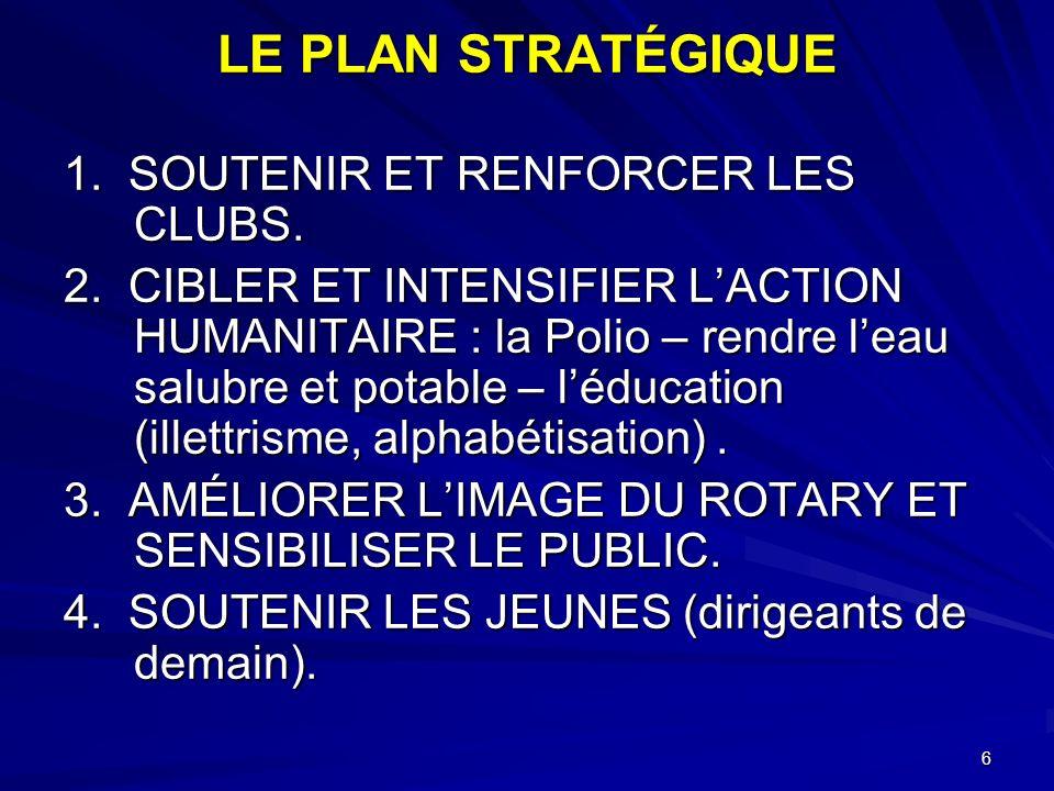 6 LE PLAN STRATÉGIQUE 1. SOUTENIR ET RENFORCER LES CLUBS.