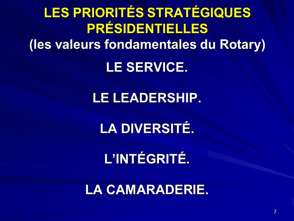 7 LES PRIORITÉS STRATÉGIQUES PRÉSIDENTIELLES (les valeurs fondamentales du Rotary) LE SERVICE.