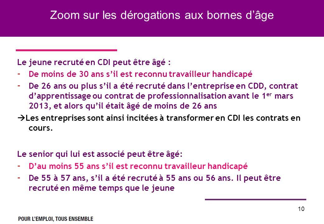 Zoom sur les dérogations aux bornes dâge Le jeune recruté en CDI peut être âgé : - De moins de 30 ans sil est reconnu travailleur handicapé - De 26 an
