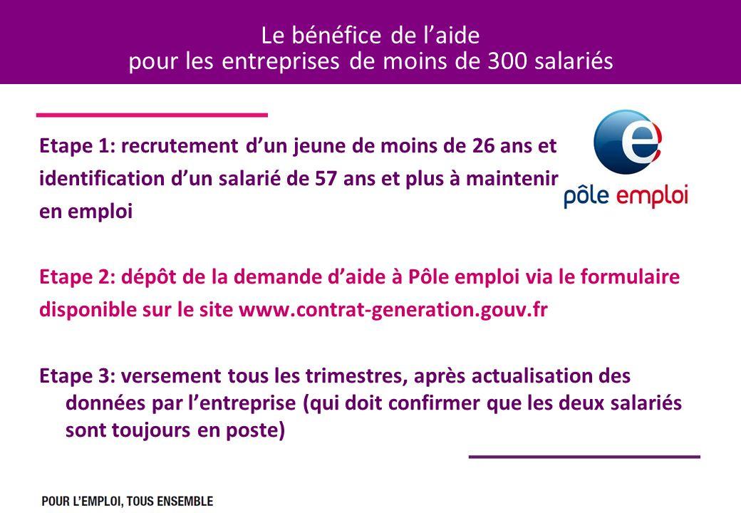 Le bénéfice de laide pour les entreprises de moins de 300 salariés Etape 1: recrutement dun jeune de moins de 26 ans et identification dun salarié de