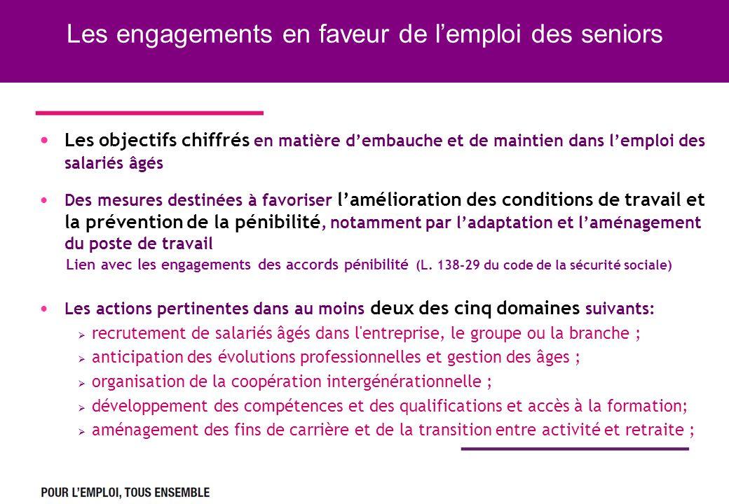 Les engagements en faveur de lemploi des seniors Les objectifs chiffrés en matière dembauche et de maintien dans lemploi des salariés âgés Des mesures