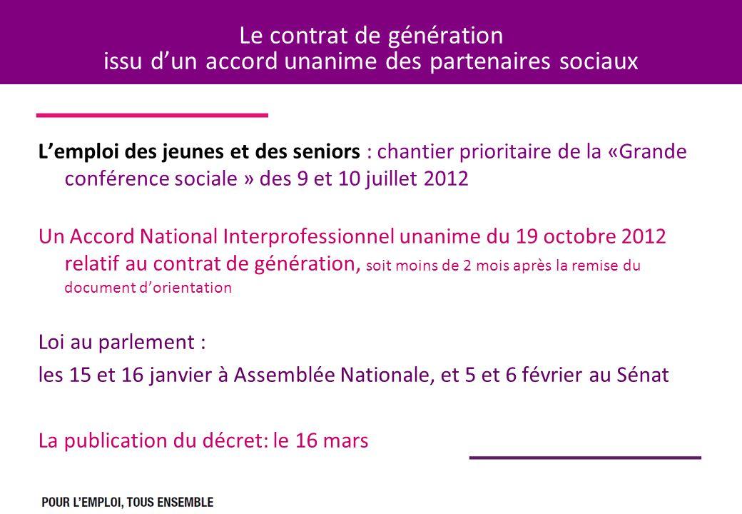 Le contrat de génération issu dun accord unanime des partenaires sociaux Lemploi des jeunes et des seniors : chantier prioritaire de la «Grande confér