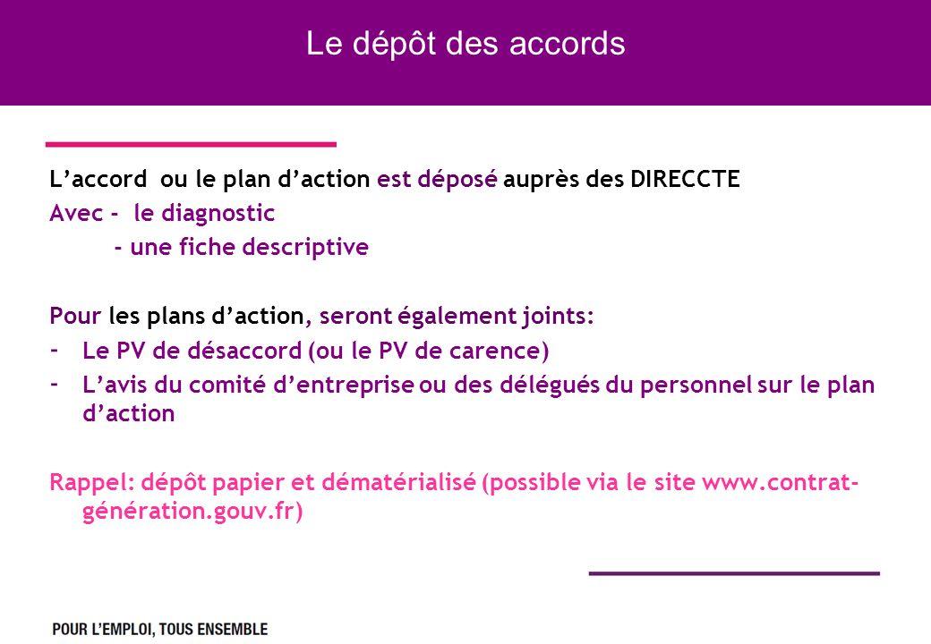Le dépôt des accords Laccord ou le plan daction est déposé auprès des DIRECCTE Avec - le diagnostic - une fiche descriptive Pour les plans daction, se