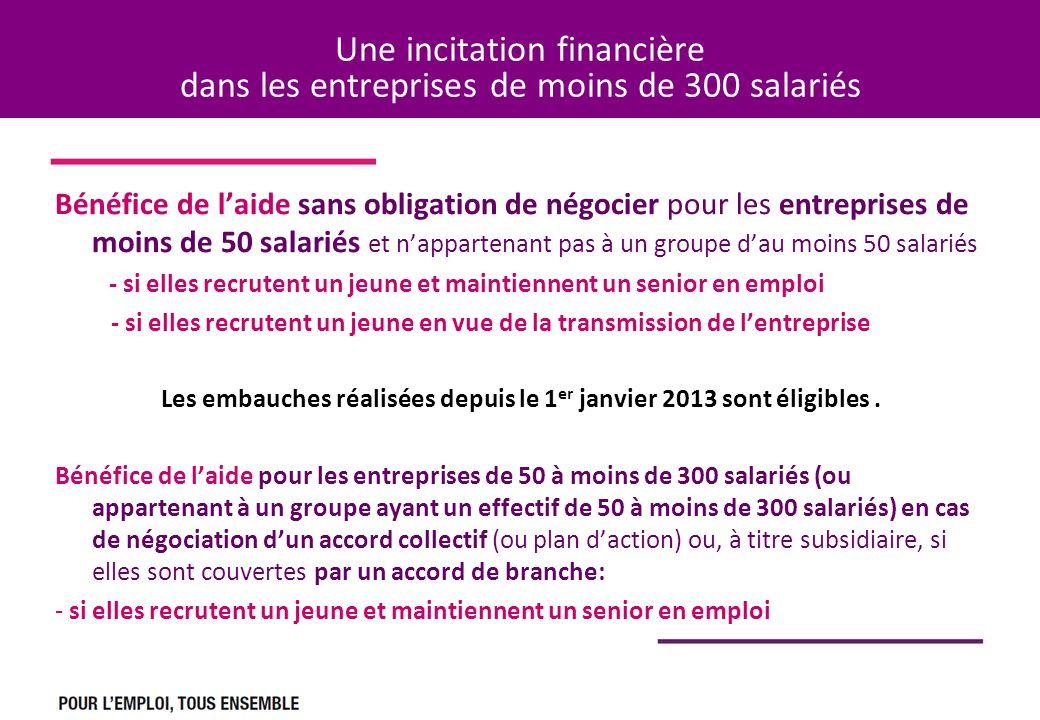Une incitation financière dans les entreprises de moins de 300 salariés Bénéfice de laide sans obligation de négocier pour les entreprises de moins de