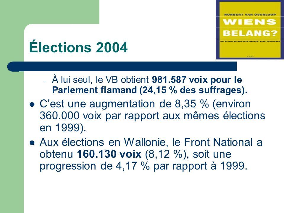 Élections 2004 – À lui seul, le VB obtient 981.587 voix pour le Parlement flamand (24,15 % des suffrages).