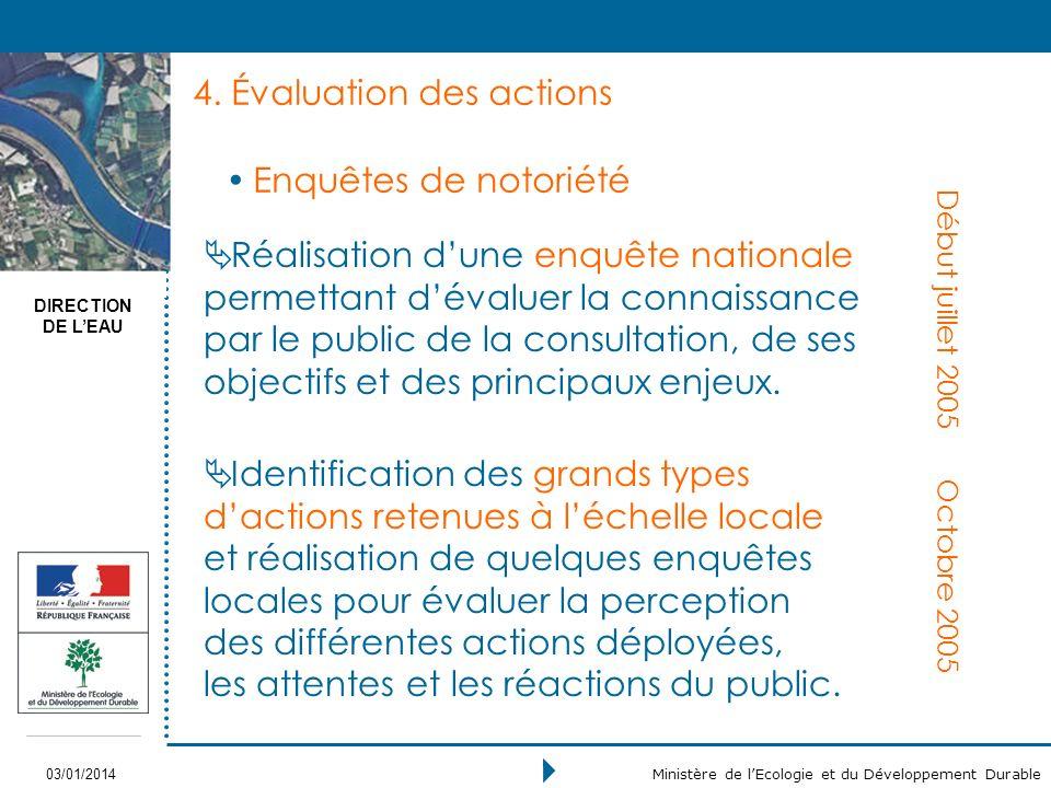 DIRECTION DE LEAU 03/01/2014 Ministère de lEcologie et du Développement Durable 4.