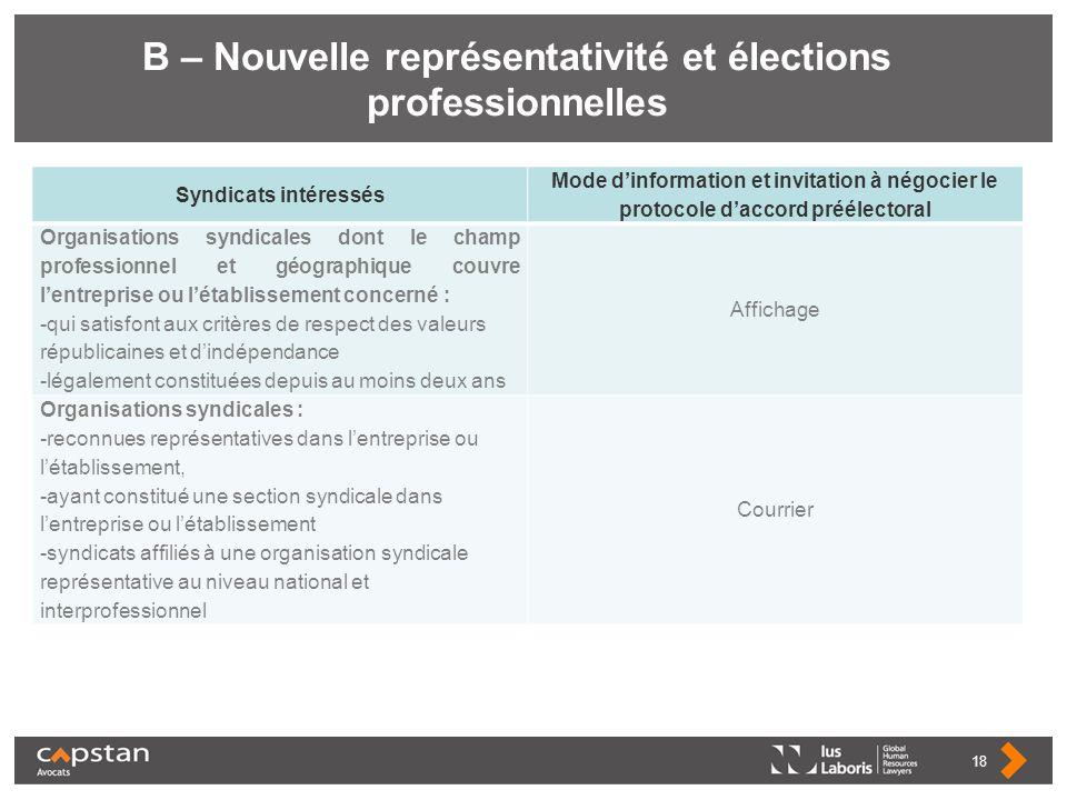 B – Nouvelle représentativité et élections professionnelles Syndicats intéressés Mode dinformation et invitation à négocier le protocole daccord préél