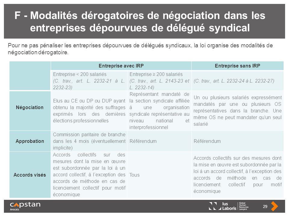 F - Modalités dérogatoires de négociation dans les entreprises dépourvues de délégué syndical Entreprise avec IRPEntreprise sans IRP Entreprise < 200