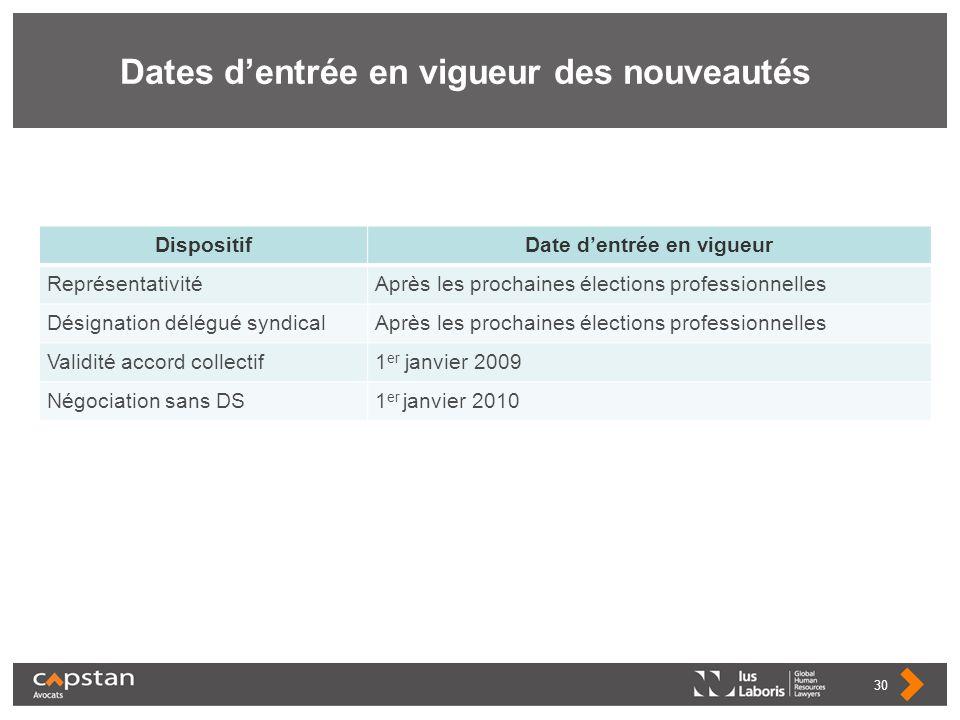 Dates dentrée en vigueur des nouveautés DispositifDate dentrée en vigueur ReprésentativitéAprès les prochaines élections professionnelles Désignation