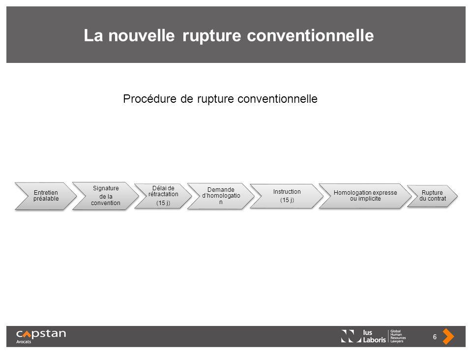 La nouvelle rupture conventionnelle 6 Entretien préalable Signature de la convention Délai de rétractation (15 j) Demande dhomologatio n Instruction (