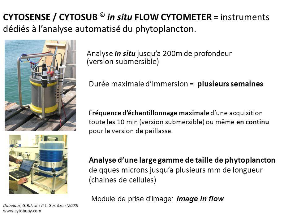 Analyse In situ jusqua 200m de profondeur (version submersible) Durée maximale dimmersion = plusieurs semaines Analyse dune large gamme de taille de p