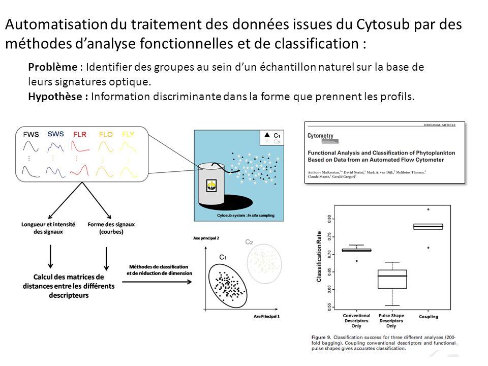 Automatisation du traitement des données issues du Cytosub par des méthodes danalyse fonctionnelles et de classification : Problème : Identifier des g