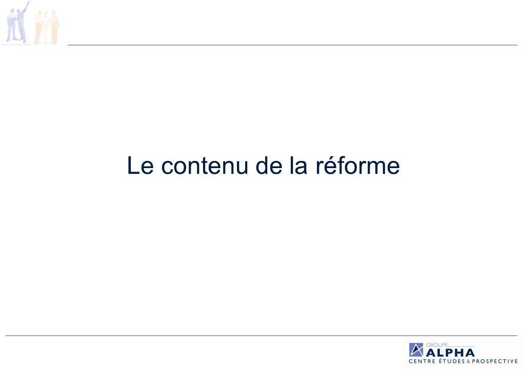 Des justifications contradictoires (1/2) Président de la République 15 juin 2010 : « La question qui nous est posée est simple : alors que depuis 1950 nous avons gagné quinze ans d espérance de vie, le statu quo est-il possible .