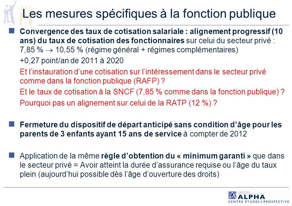 Les mesures spécifiques à la fonction publique (1/2) Effort de lEtat 2000-2010 = +15,6 Mds Effort de lEtat 2010-2020 = gel une purge pour la FPE +1 point de cotisation = 720 millions deuros = Masse des cotisations à la charge des fonctionnaires (5,7 milliards d euros) / taux de cotisation (7,85%).