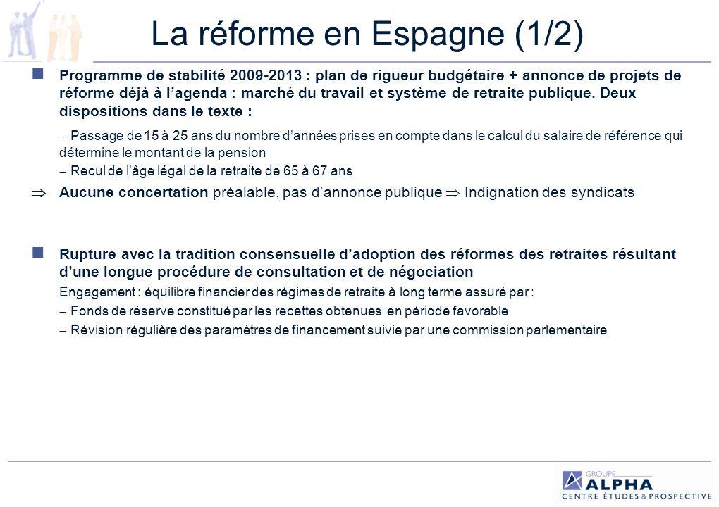 La réforme en Espagne (2/2) Projet présenté le 29 janvier dans le cadre dun plan daustérité portant sur les dépenses de l Etat, celles des collectivités locales et sur les régimes sociaux : Affirmation dune volonté de consensus parlementaire et dappui des syndicats Augmentation de la durée dactivité : recul progressif de lâge légal de deux ans Révision de la procédure de calcul des retraites publiques en élargissant à la fois la base et la période de calcul (renforcement du caractère contributif) Limitation des mises en préretraite : Objectif = lutter contre les retraites anticipées en reculant lâge daccès à ces dispositifs qui est de 52 ans Amélioration de la gestion du système par la création dune administration unique de la sécurité sociale Pas de consensus compliqué par la décision unilatérale du Ministère de léconomie de geler les pensions en 2011 Procédure : 1.Débat au sein dune commission parlementaire qui doit faire des propositions cet été 2.Accord des partenaires sociaux Eventuel accord tripartite