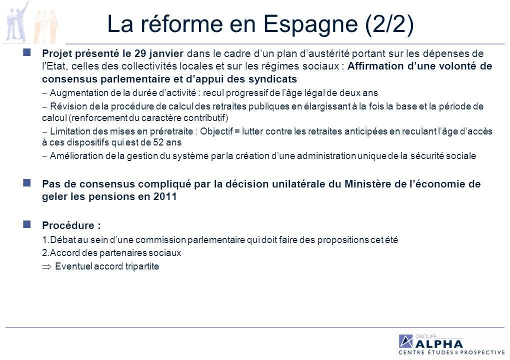 La réforme en Grèce Réforme des retraites dans le cadre du plan daustérité UE-FMI Texte adopté par le gouvernement le 25 juin 2010, soumis au vote du Parlement le 8 juillet.