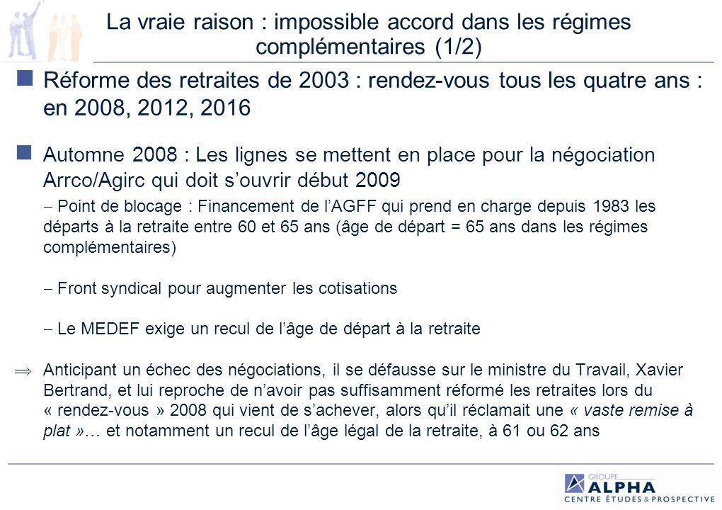 La vraie raison : impossible accord dans les régimes complémentaires (2/2) 2 décembre 2008 : Alors que les mesures du « rendez-vous 2008 » prises dans la LFSS 2009 ne sont pas encore entrées en vigueur, le Medef demande au gouvernement une réforme des retraites en 2010 27 janvier 2009 : Ouverture de la négociation 23 mars 2009 : Echec de la négociation après 5 séances tendues Début avril 2009 : Bercy demande un recul de lâge légal : « La technostructure pousse à ce que le débat sur l âge de la retraite soit relancé afin d attirer l attention sur le fait qu il y a des économies à faire » 14 juin 2009 : Le ministre du travail (Brice Hortefeux) demande un recul de lâge légal 15 juin 2009 : Le Premier ministre, qui a pourtant le premier évoqué létat de faillite, estime que ce nest « pas une question taboue », mais il précise, vu le caractère sensible de celle-ci, quelle « mérite un grand débat national » et « devrait faire lobjet dun débat dans le cadre dune élection présidentielle ou dune élection législative » Aurait le mérite de respecter le calendrier prévu et de clarifier un processus de réforme pas toujours lisible Permettrait de respecter lengagement du candidat Nicolas Sarkozy lors de la campagne pour lélection présidentielle 22 juin 2009 : Le président de la République annonce devant le Congrès de Versailles une réforme en 2010 et fixe trois priorités : « lâge de la retraite, la durée de cotisation, bien sûr la pénibilité »