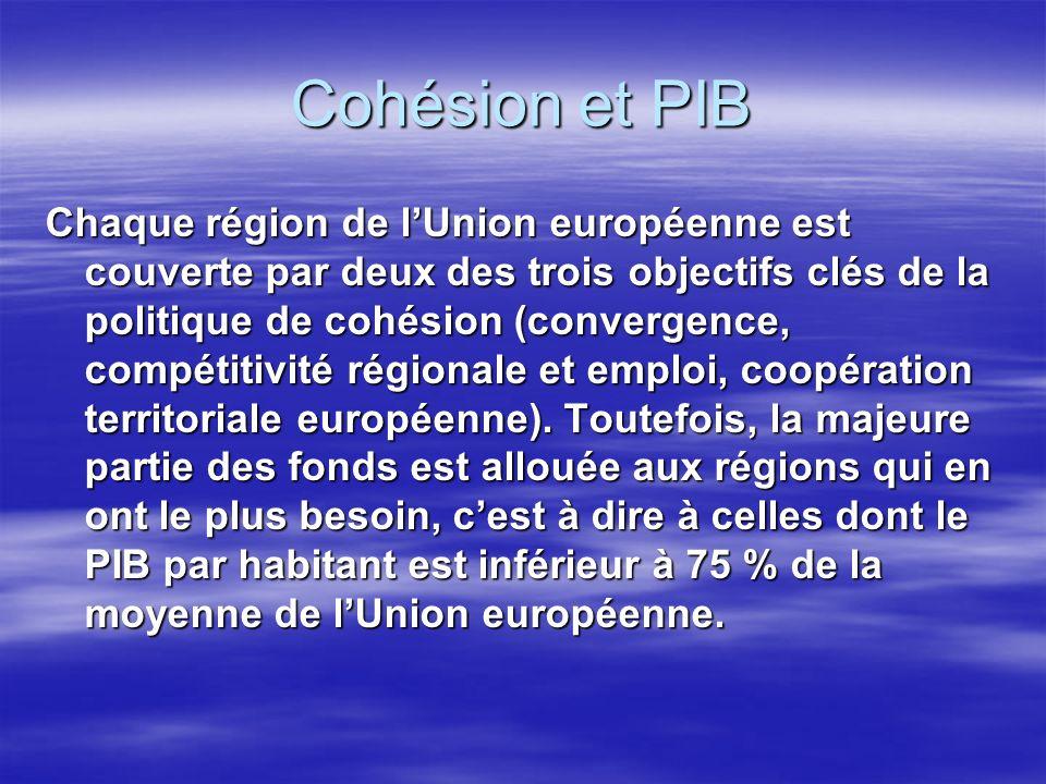 Cohésion et PIB Chaque région de lUnion européenne est couverte par deux des trois objectifs clés de la politique de cohésion (convergence, compétitivité régionale et emploi, coopération territoriale européenne).