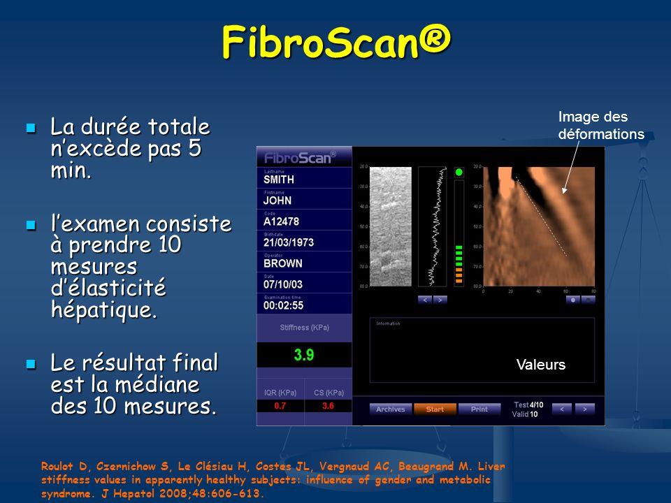 FibroScan® La durée totale nexcède pas 5 min. La durée totale nexcède pas 5 min. lexamen consiste à prendre 10 mesures délasticité hépatique. lexamen