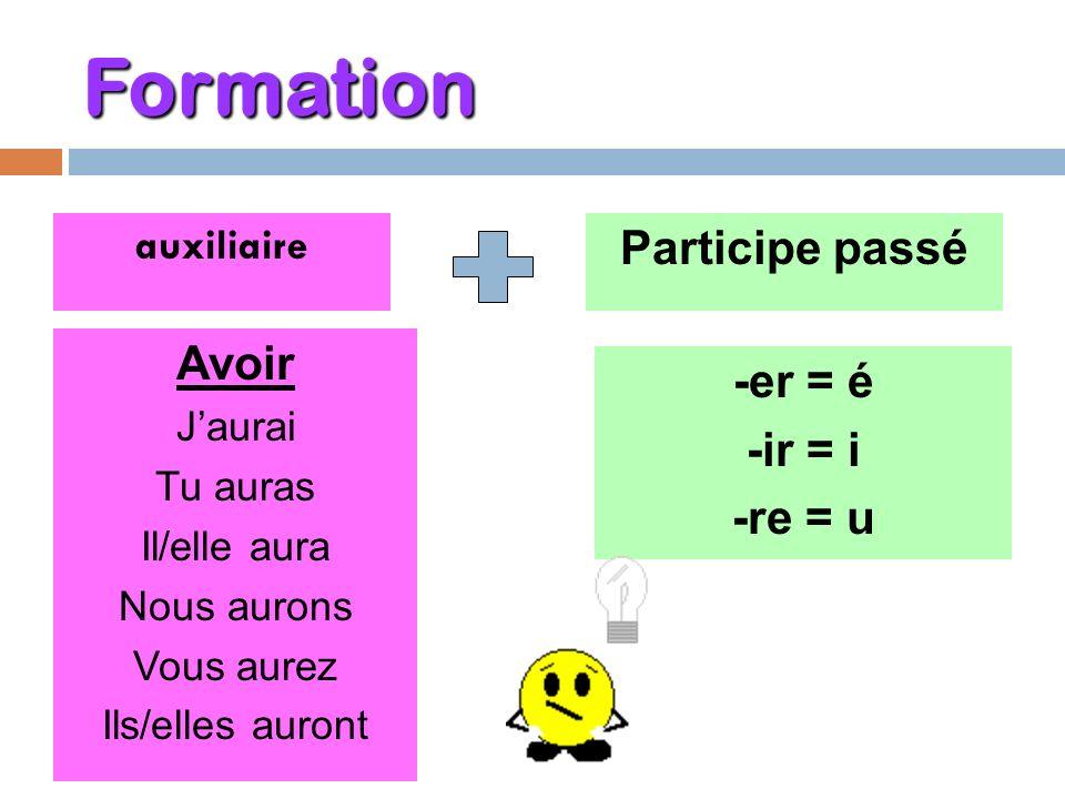 Les conjonctions ConjonctionAnglais Aussitôt que quand Après que Dès que lorsque As soon as when After (sujet) Once (sujet)