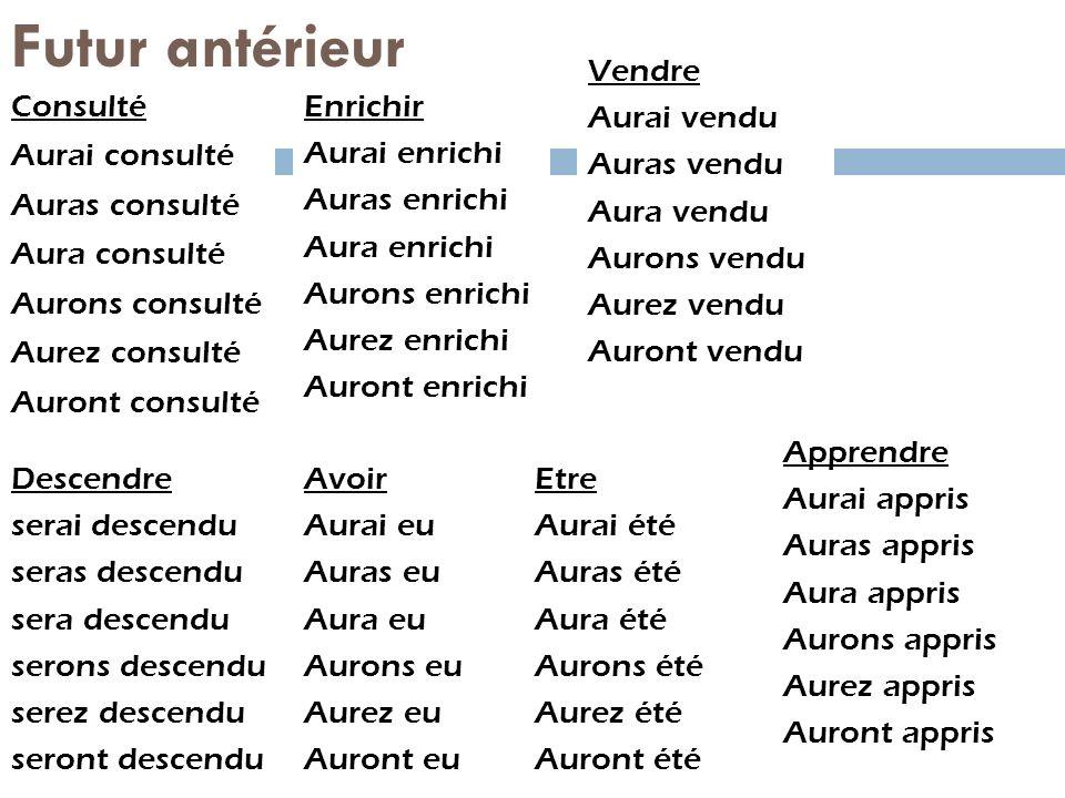 Futur antérieur Consulté Aurai consulté Auras consulté Aura consulté Aurons consulté Aurez consulté Auront consulté Enrichir Aurai enrichi Auras enric